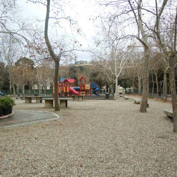 Parco dell'Acquasola
